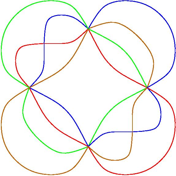 A survey of venn diagrams variants on symmetry pseudo symmetric venn diagrams ccuart Choice Image