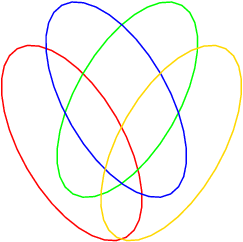 A survey of venn diagrams what is a venn diagram the figure below is a venn diagram of 4 ellipses originally found by venn himself ve80 see also a black and white version and its tutte embedding ccuart Choice Image