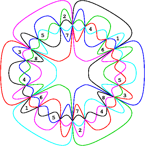 this is better:  http://www combinatorics org/surveys/ds5/pngs/6-isf-colour png